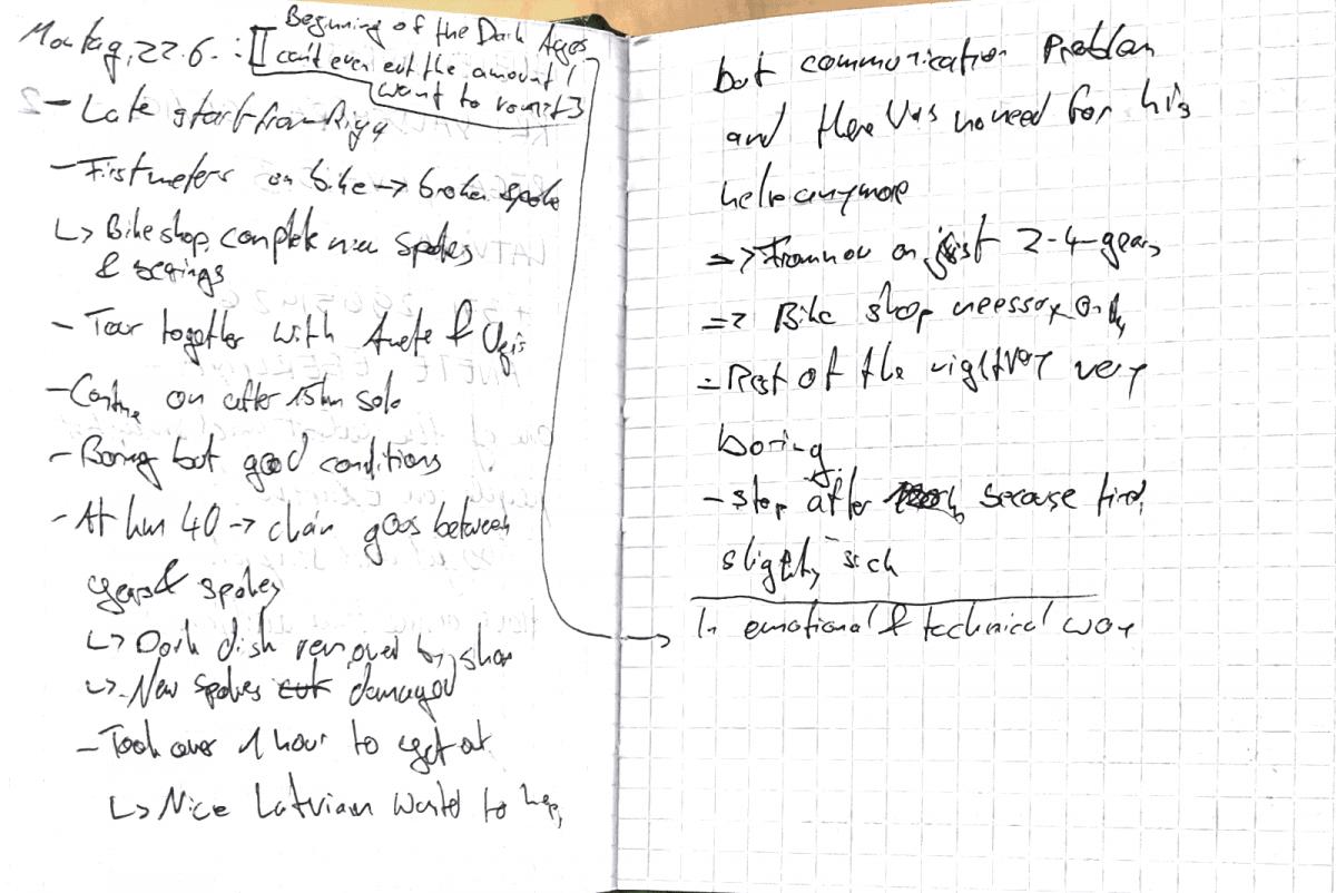 Diary Notes 22.06.2015