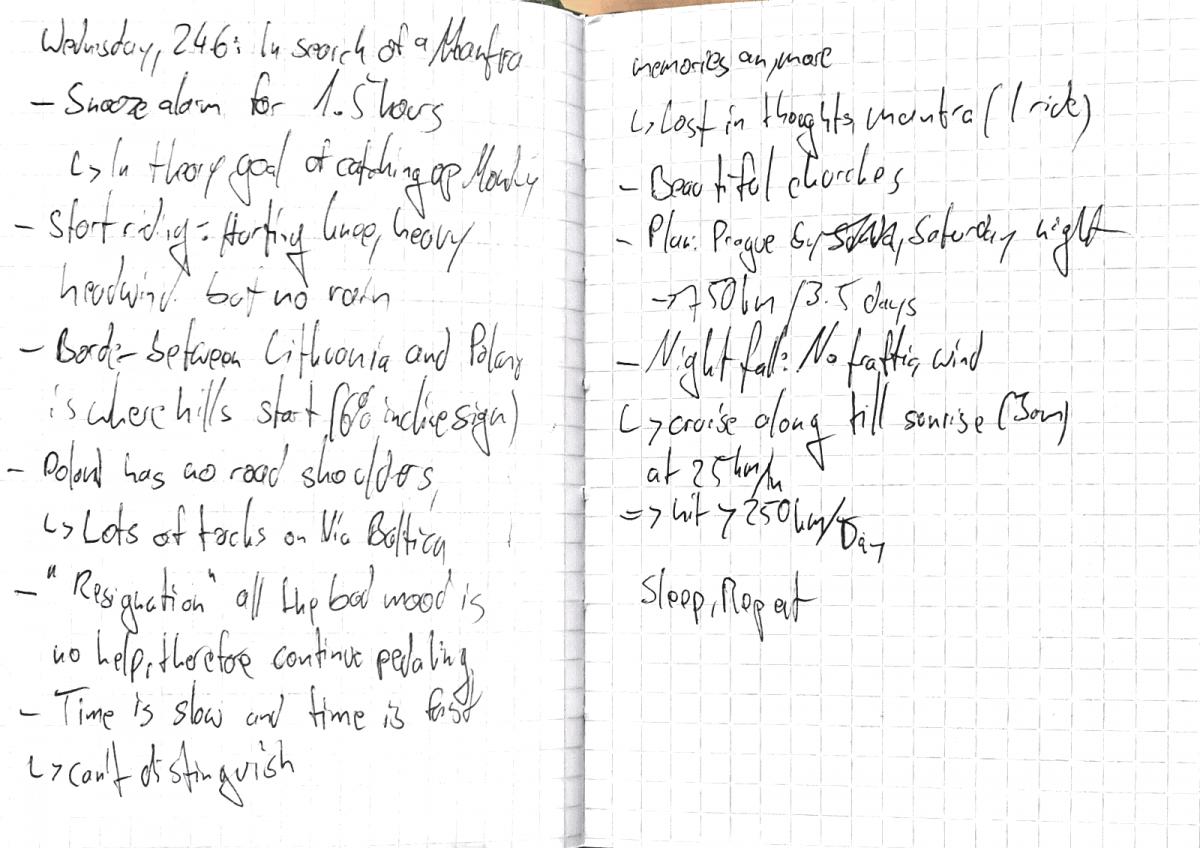 Diary Notes 24.06.2015